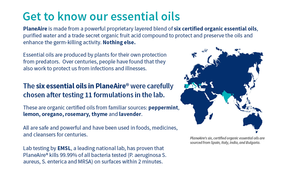 Antiviral Essential Oils