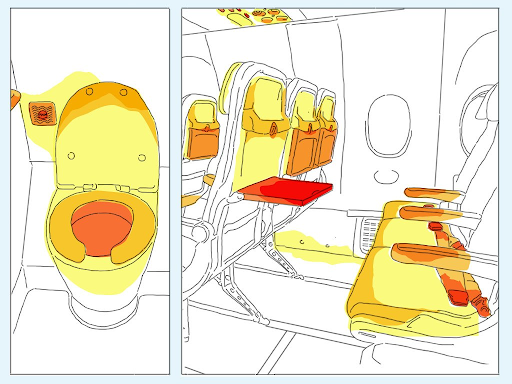 Bacteria on the Airplane
